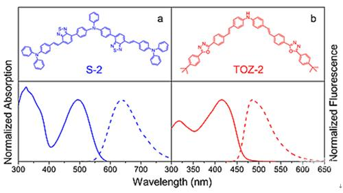 模型化合物的分子结构