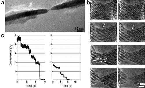 碳纳米管夹持fe原子链器件的电子结构:(a)