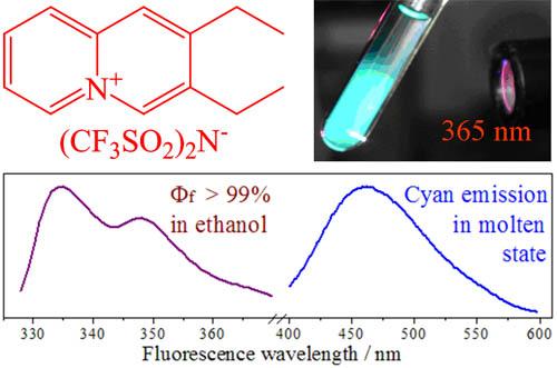 离子液体软光电材料研究取得进展