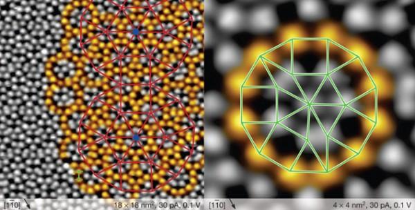 """现在,德国研究人员想出一种""""栽培""""超薄准晶体薄膜的新方法。正如他们近日于《自然》杂志在线报道的那样,他们将一个钛酸钡(BaTiO3)薄膜层放置在六方晶格排列的铂原子表面上。一般而言,BaTiO3原子会被排列成立方体形状。但是,两个层次间原子排列的不协调,迫使BaTiO3将自己的原子排列成12面体。"""