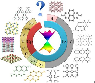 是具有蜂窝状原子结构和单层原子厚度的二维碳材料